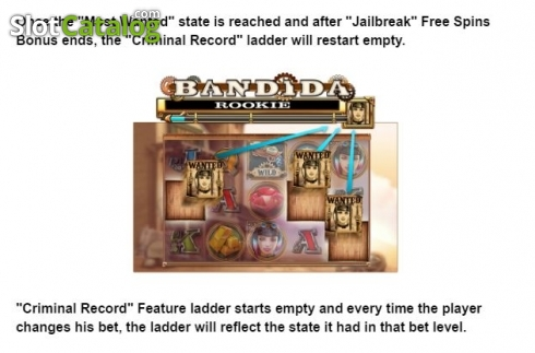 Feature 2. Bandida (Video Slot from Leander Games)