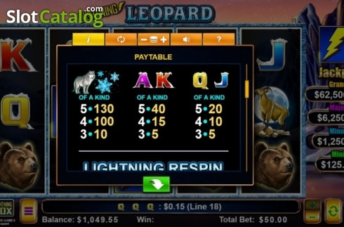 Paytable. Lightning Leopard (Video Slot from Lightning Box)