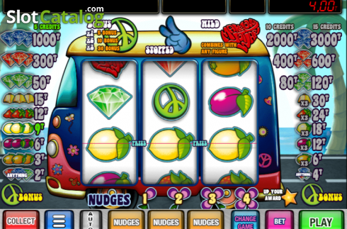 Win Screen. La Furgo Hippy (Classic Slot from MGA)