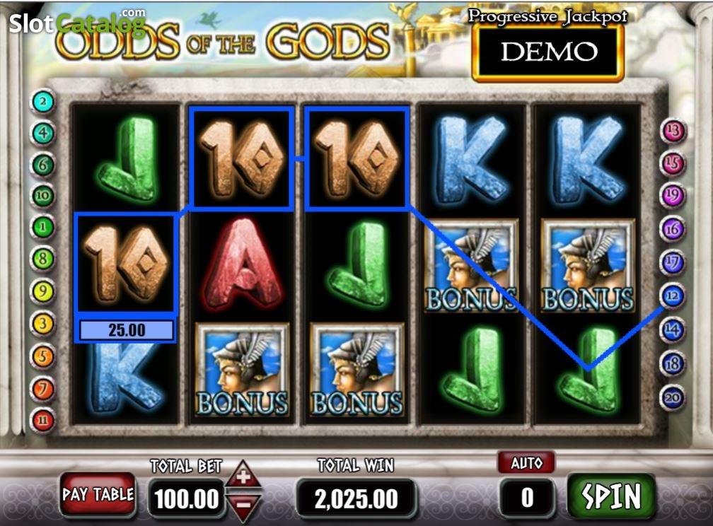 video slots odds