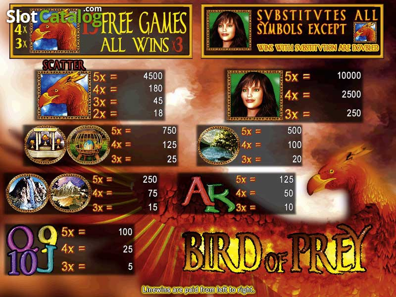 Free spins wizard no deposit