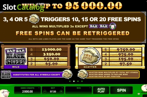 Screen4. Bar Bar Black Sheep (Video Slot from Microgaming)