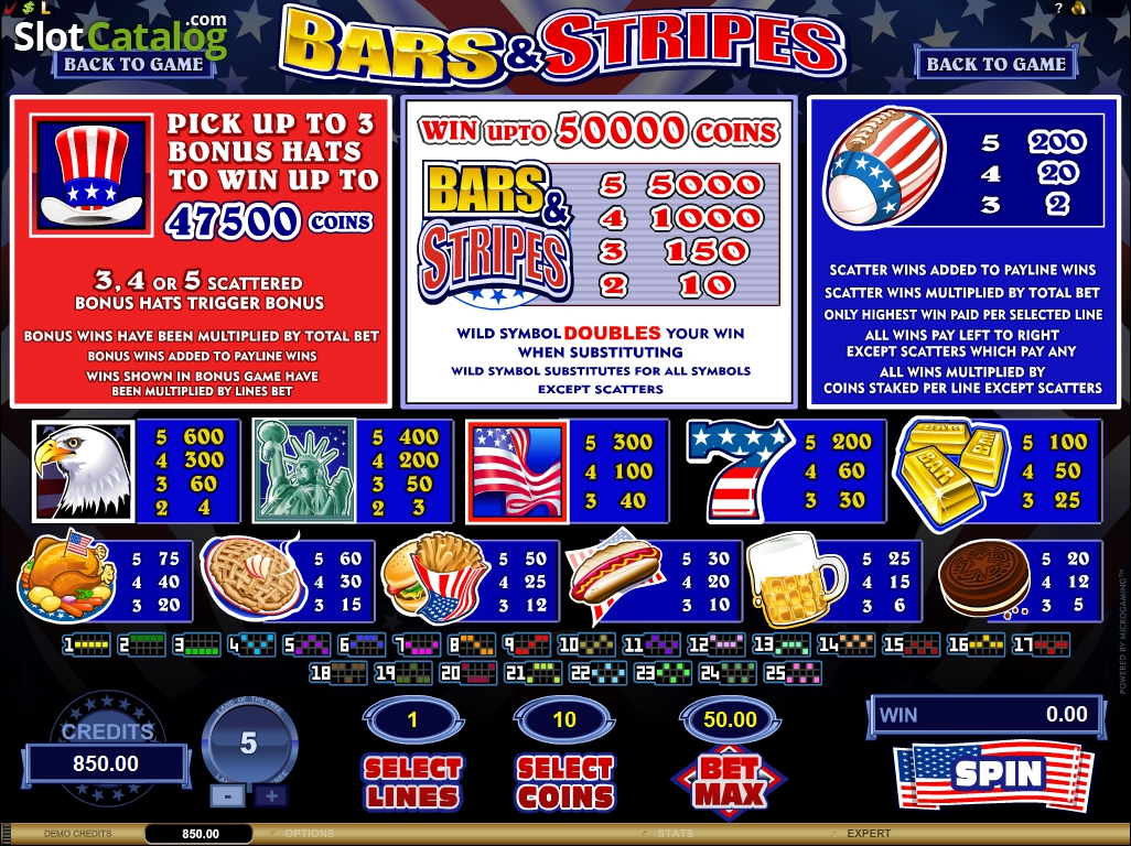 Casino crush gambling forum treasure island casino cruz