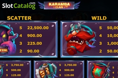Képernyő7. Karamba Clan (Video Slot tól től Microgaming)