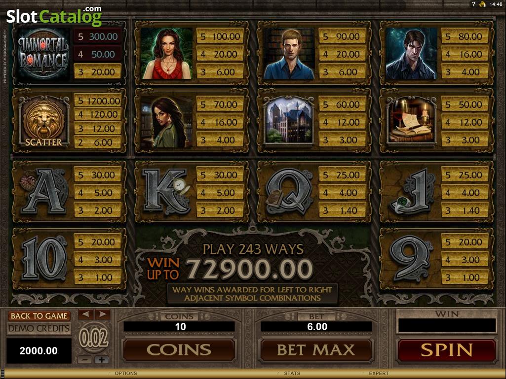 елена онлайн казино играть