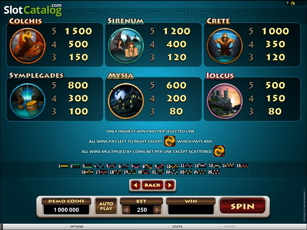 Review of jason and the golden fleece video slot from microgaming jason and the golden fleece video slot from microgaming biocorpaavc Choice Image