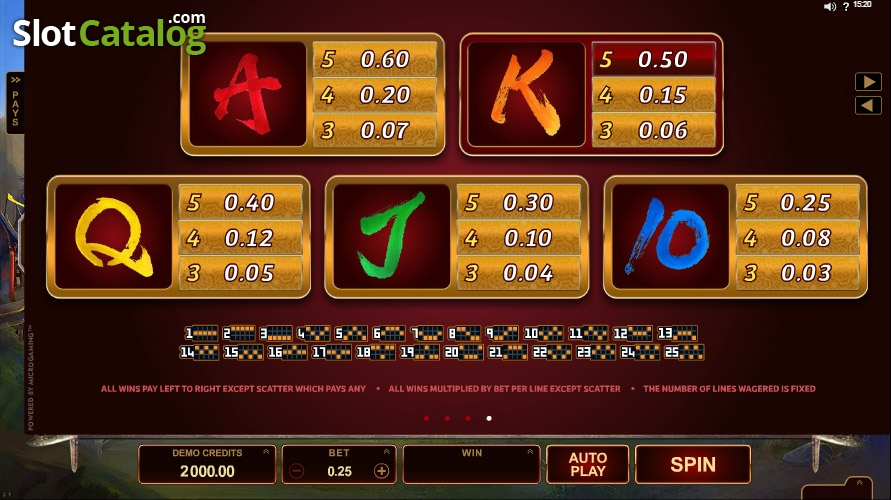 Software Provider Microgaming Released New Slot Huangdi The Yellow Emperor
