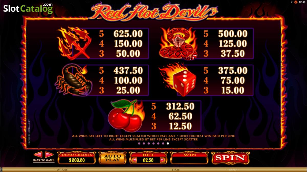 Redhot casino.com casinorama orilla