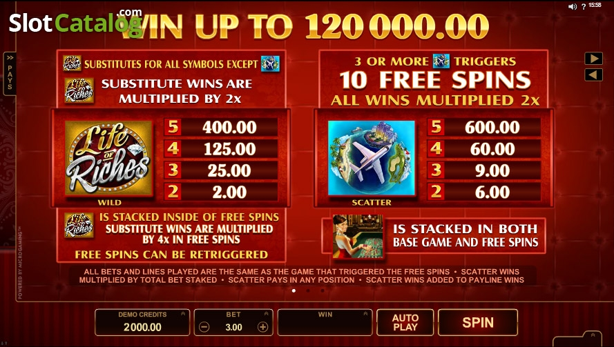 Life of Riches | Euro Palace Casino Blog