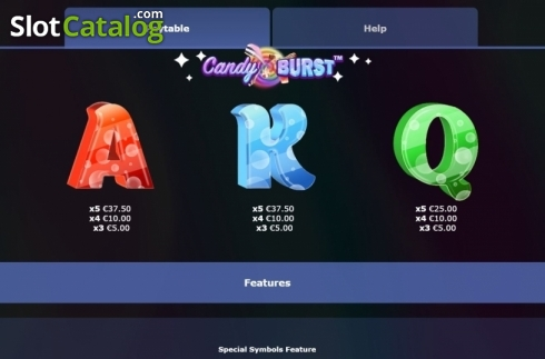 Paytable 3. Candy Burst (Video Slot from Mutuel Play)