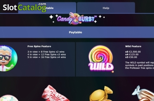 Paytable 1. Candy Burst (Video Slot from Mutuel Play)