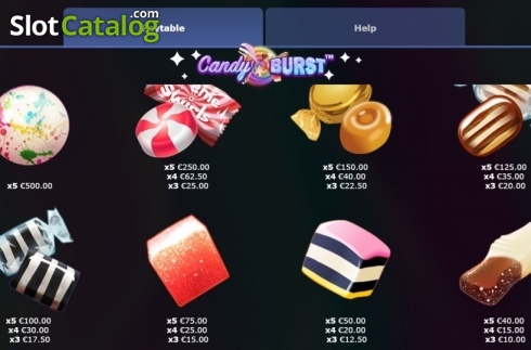 Paytable 2. Candy Burst (Video Slot from Mutuel Play)