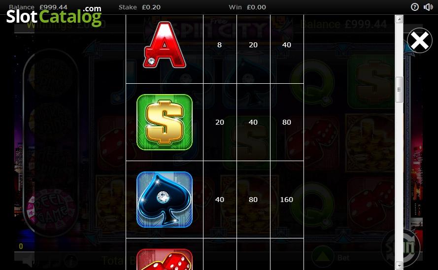 Казино Спин Сити — кладезь игровых автоматов