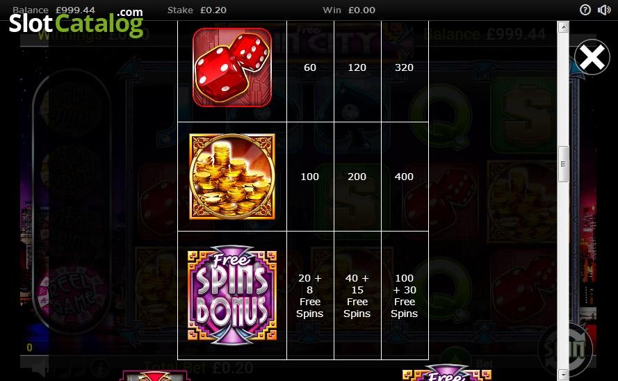 Бесплатные игровые автоматы и игра онлайн в Спин Сити казино 777