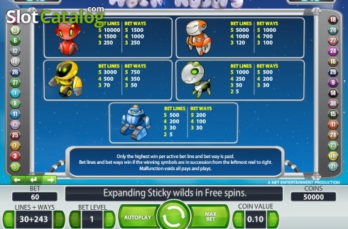 Paytable 2. Alien Robots (Slot de video a partir de NetEnt)