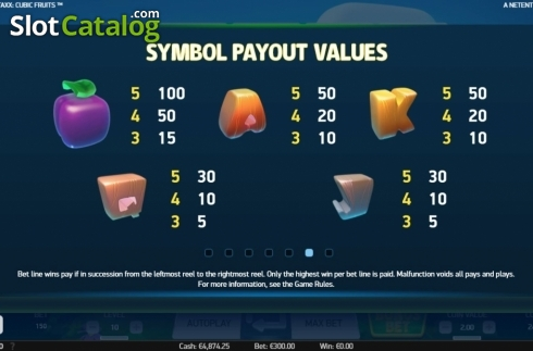 Paytable. Strolling Staxx Cubic Fruits (Video Slot from NetEnt)
