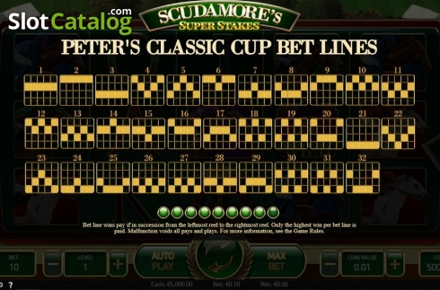 Ecran21. Scudamore's Super Stakes (Slot video din NetEnt)