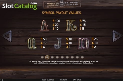Paytable 2. Dead or Alive 2 (Video Slot from NetEnt)