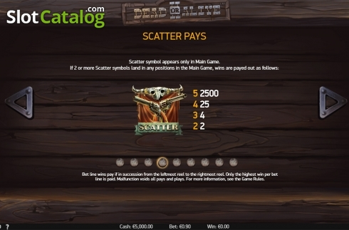 Paytable 4. Dead or Alive 2 (Video Slot from NetEnt)