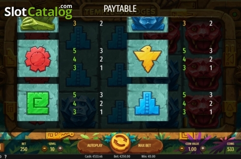 Paytable. Temple of Nudges (Video Slot from NetEnt)