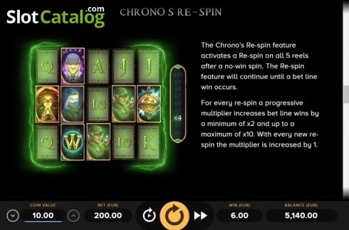 Game Rules 6. Arcane Reel Chaos (Video Slot from NetEnt)