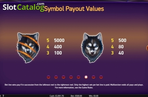 Paytable 1. Spinsane (Video Slot from NetEnt)