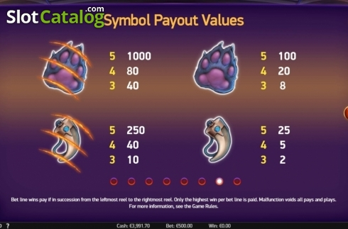 Paytable 2. Spinsane (Video Slot from NetEnt)