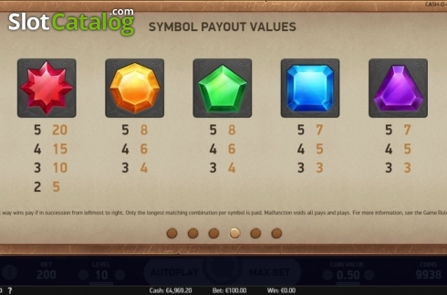 Paytable 1. Cash-O-Matic (Video Slots from NetEnt)