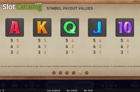 Paytable 2. Cash-O-Matic (Video Slots from NetEnt)