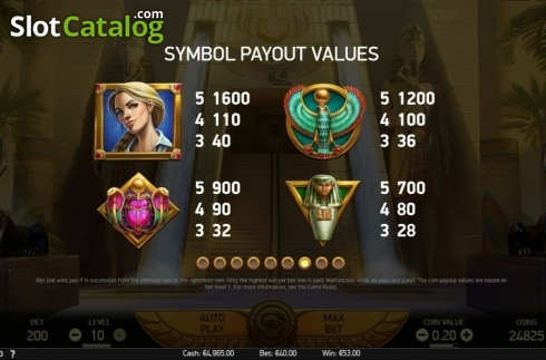 Paytable 1. Mercy of the Gods (Video Slot from NetEnt)