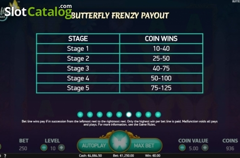 Features 6. Butterfly Staxx 2 (Video Slot from NetEnt)
