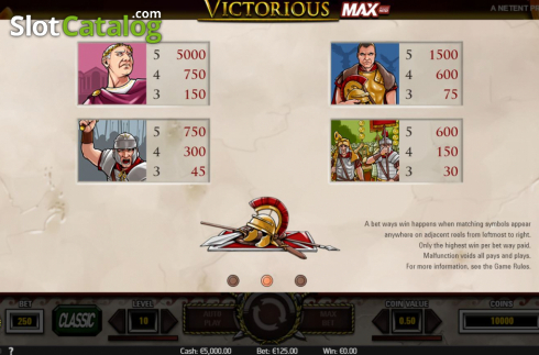 Paytable 1. Victorious MAX (Video Slot from NetEnt)