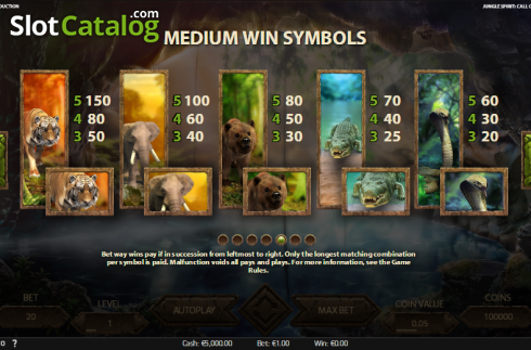 Paytable 5. Jungle Spirit: Call of the Wild (Video Slot from NetEnt)