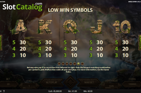 Paytable 6. Jungle Spirit: Call of the Wild (Video Slot from NetEnt)