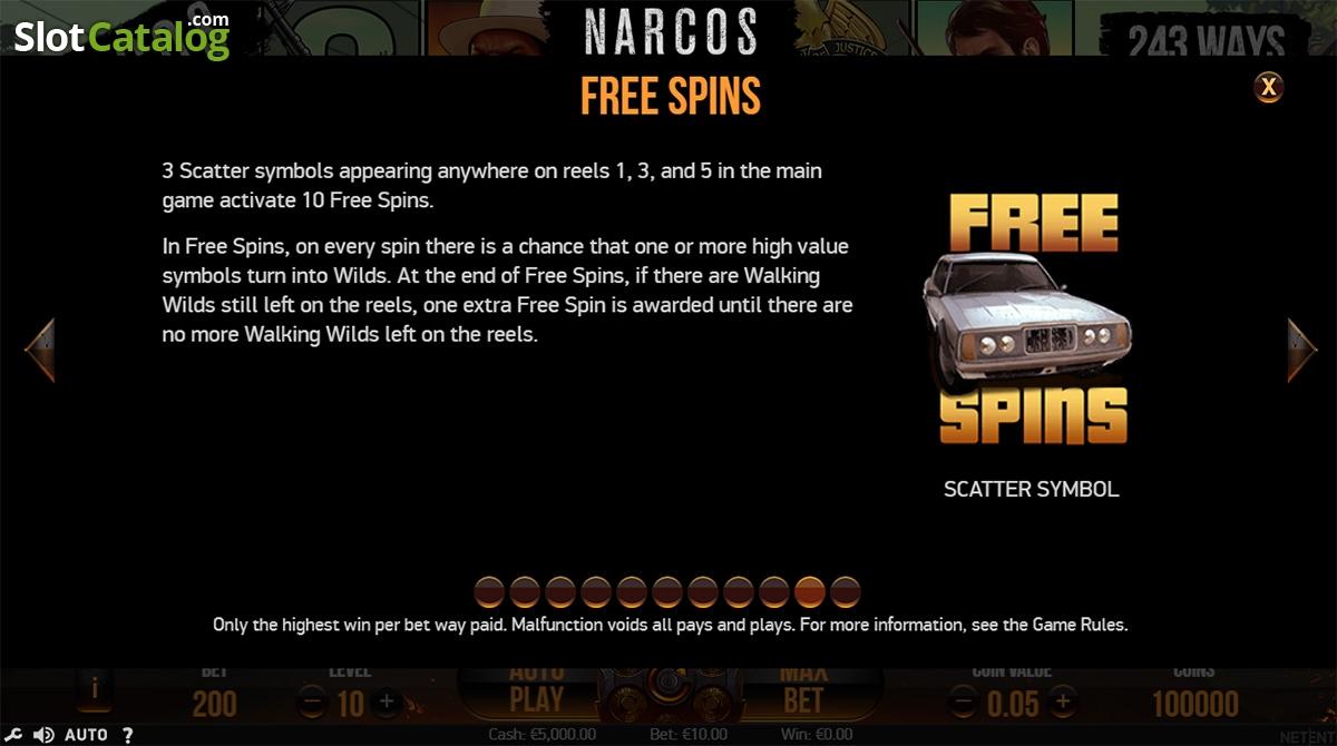 Free vegas slot games