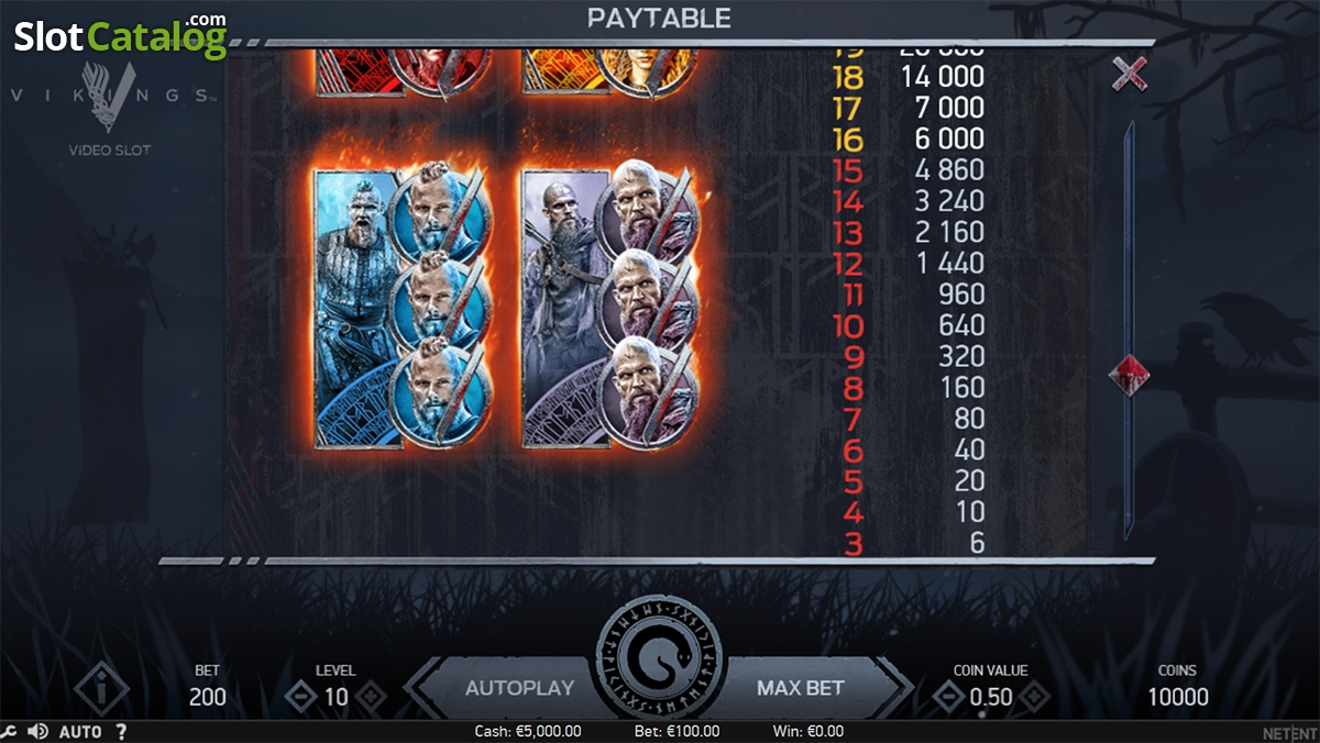 Spiele Vikings (NetEnt) - Video Slots Online