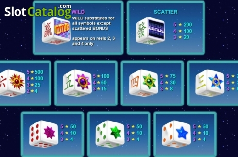 Skärm4. Starmania Dice (Video Slot från NextGen)