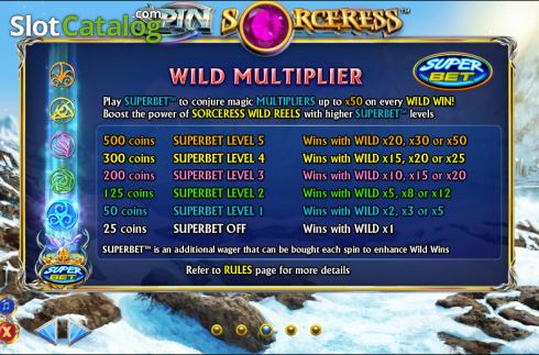 Betalingstabell 3. Spin Sorceress (Video Slot fra NextGen)