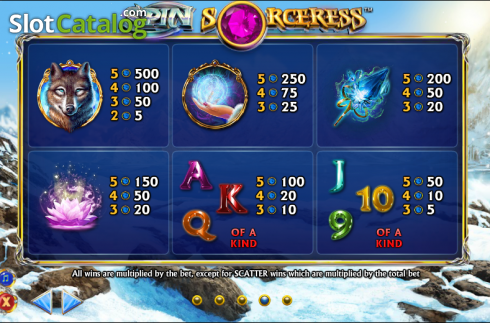 Betalingstabell 4. Spin Sorceress (Video Slot fra NextGen)