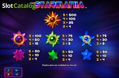 Paytable 2. Starmania (Video Slot from NextGen)