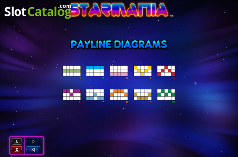 Paytable 6. Starmania (Video Slot from NextGen)