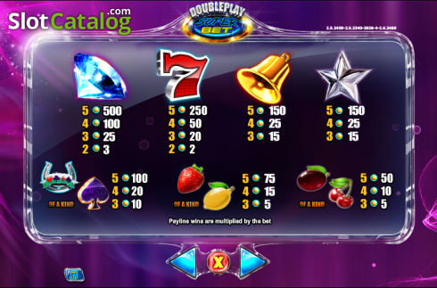 Betalningstabell 3. Double Play SuperBet (Video Slot från NextGen)