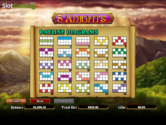 казино игра пять рыцарей