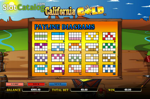 Paytable 7. California Gold (Video Slot from NextGen)