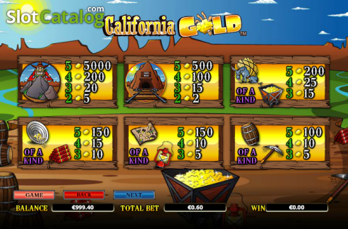 Paytable 3. California Gold (Video Slot from NextGen)