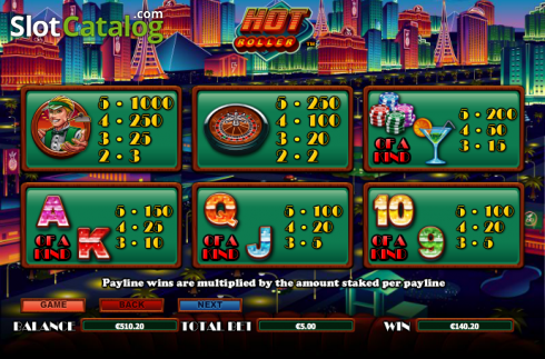 Paytable 2. Hot Roller (Video Slot từ NextGen)
