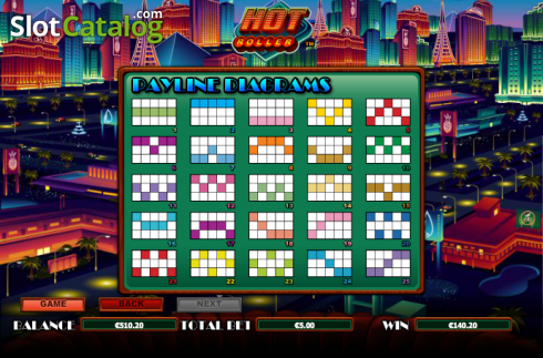 Paytable 6. Hot Roller (Video Slot từ NextGen)
