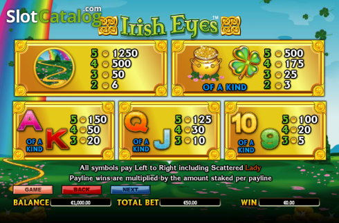 Paytable 3. Irish Eyes (Video Slot a partire dal NextGen)