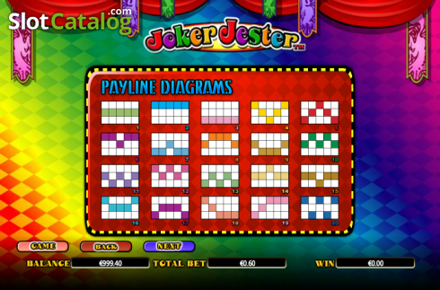 Paytable 7. Joker Jester (Video Slot from NextGen)