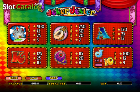 Paytable 2. Joker Jester (Video Slot from NextGen)